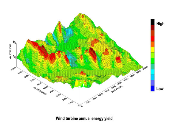 small scale wind assessment australia